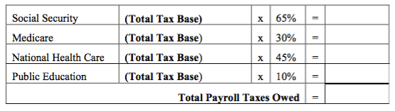 total tax base